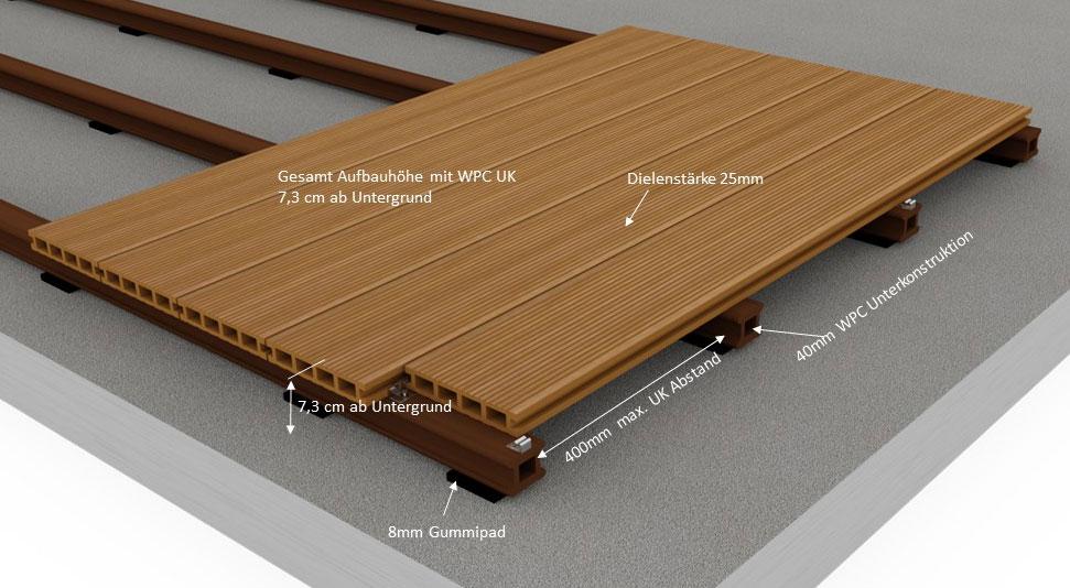 wpc terrassen verlegung wooden tec deutschland. Black Bedroom Furniture Sets. Home Design Ideas
